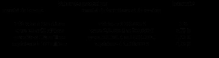 Indemnité marché public - covid 19 -  proposition de loi